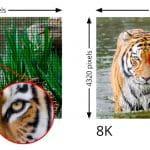 HDMI 2.1 Ultra High Speed