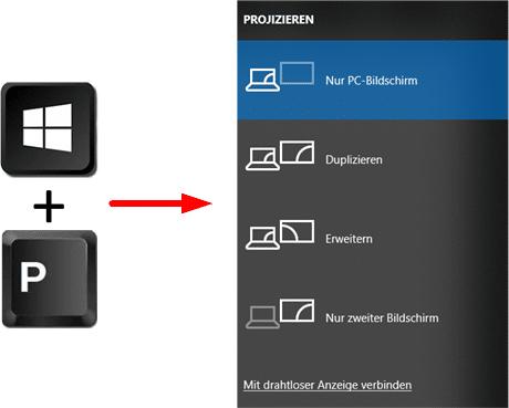 Laptop mit Fersneher Verbinden - Windows 10 Monitor