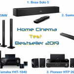 Home Cinema Test - Bestseller 2019
