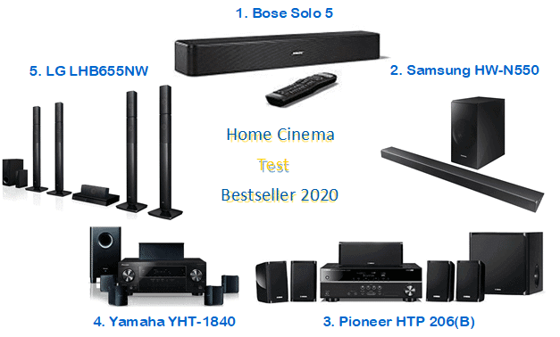 Home Cinema Test Bestseller 2020