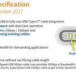 USB 3.2 und USB 4.0