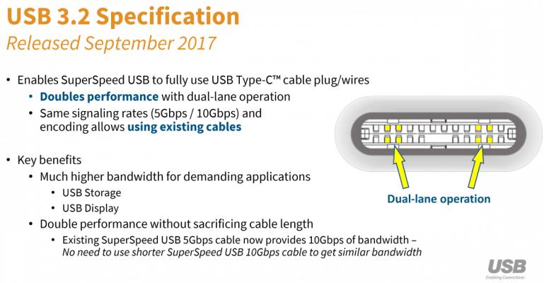 USB 3.2 und USB 4.0 - USB 3.2 Spezifikation