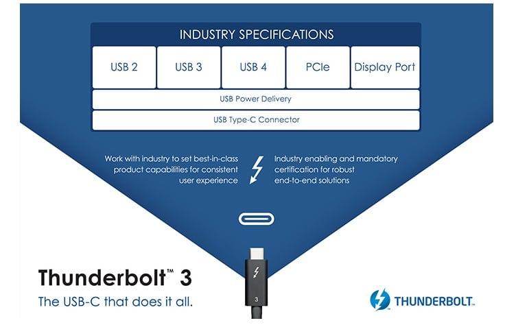 USB 3.2 und USB 4.0 vs Thundebolt 3
