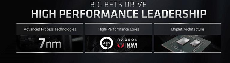 PS5 vs Xbox Series X - AMD Radeon Navi GPU